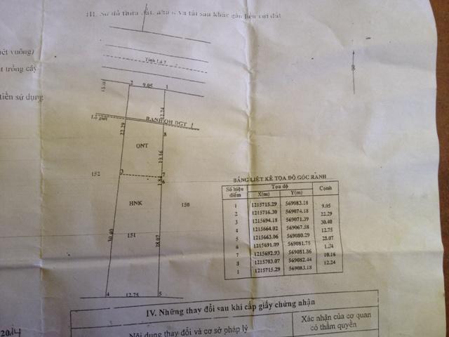 Bán nhà Đất thổ cư mặt tiền tỉnh lộ 7(9m x 52m=569m2 nở hậu 12m) ở củ chi giá 700 triệu